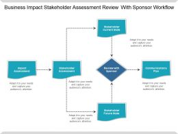 Business Impact Stakeholder Assessment Review With Sponsor Workflow