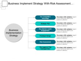 Business Implement Strategy With Risk Assessment And Prototype Design