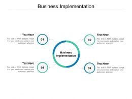 Business Implementation Ppt Powerpoint Presentation Show Summary Cpb