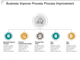 Business Improve Process Process Improvement Quality Process Flow Charts Cpb