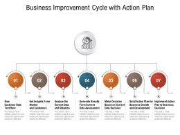 Business Improvement Cycle With Action Plan