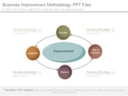 Business Improvement Methodology Ppt Files