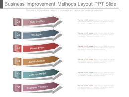 Business Improvement Methods Layout Ppt Slide