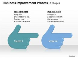 Business Improvement Process 2 Stages 18