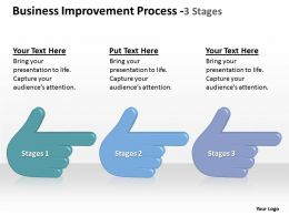 Business Improvement Process 3 Stages 4