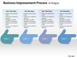 Business Improvement Process 4 Stages 19