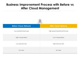 Business Improvement Process With Before Vs After Cloud Management