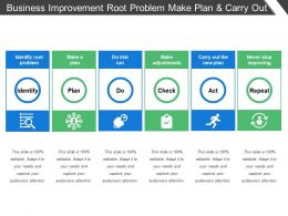 Business Improvement Root Problem Make Plan And Carry