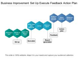 Business Improvement Set Up Execute Feedback Action Plan
