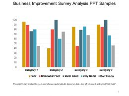 Business Improvement Survey Analysis Ppt Samples