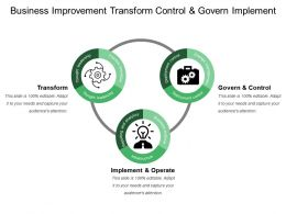 Business Improvement Transform Control And Govern Implement