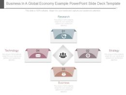 Business In A Global Economy Example Powerpoint Slide Deck Template