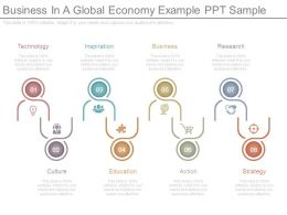 Business In A Global Economy Example Ppt Sample