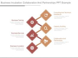Business Incubation Collaboration And Partnerships Ppt Example