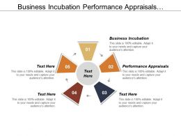 Business Incubation Performance Appraisals Entrepreneur Marketing Business Prospecting