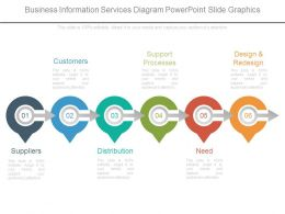 Business Information Services Diagram Powerpoint Slide Graphics