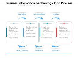 Business Information Technology Plan Process