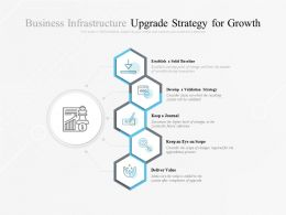 Business Infrastructure Upgrade Strategy For Growth