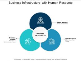 Business Infrastructure With Human Resource