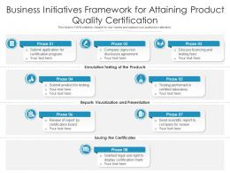 Business Initiatives Framework For Attaining Product Quality Certification