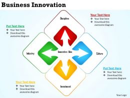 business_innovation_4_boxes_showing_industry_culture_investment_discipline_powerpoint_templates_0712_Slide01