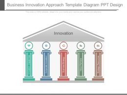 Business Innovation Approach Template Diagram Ppt Design