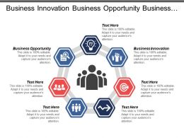Business Innovation Business Opportunity Business Human Resource Public Relations