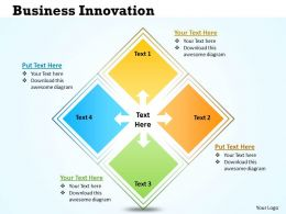 Business Innovation Diagram With 4 Stages