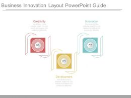 Business Innovation Layout Powerpoint Guide