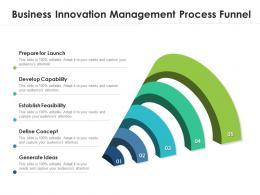 Business Innovation Management Process Funnel