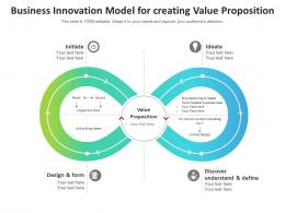 Business Innovation Model For Creating Value Proposition