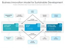 Business Innovation Model For Sustainable Development