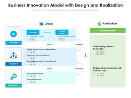 Business Innovation Model With Design And Realization
