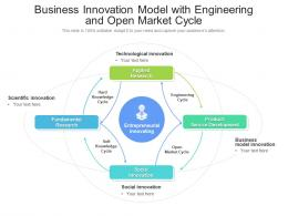Business Innovation Model With Engineering And Open Market Cycle