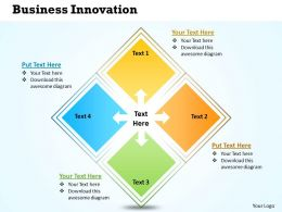 Business Innovation Powerpoint Slides Presentation Diagrams Templates