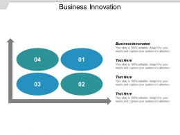Business Innovation Ppt Powerpoint Presentation File Maker Cpb