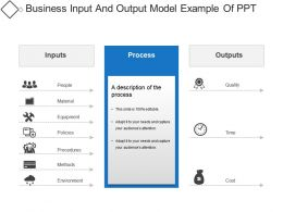 Business Input And Output Model Example Of Ppt