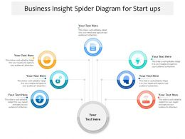 Business Insight Spider Diagram For Start Ups