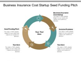 Business Insurance Cost Startup Seed Funding Pitch Solution Problems Cpb