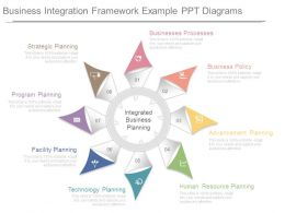 Business Integration Framework Example Ppt Diagrams