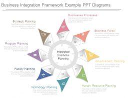 Business Integration Framework Example Ppt Diagrams