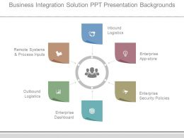 Business Integration Solution Ppt Presentation Backgrounds