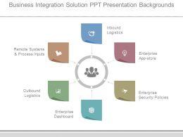 Business Integration Solution Ppt Presentation Backgrounds