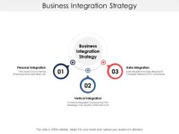 Business Integration Strategy