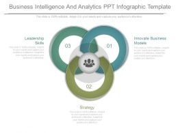 Business Intelligence And Analytics Ppt Infographic Template