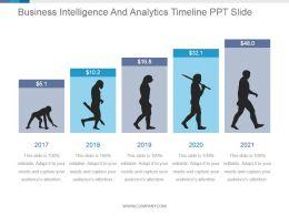 Business Intelligence And Analytics Timeline Ppt Slide