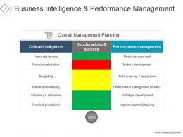 Business Intelligence And Performance Management Ppt Diagrams