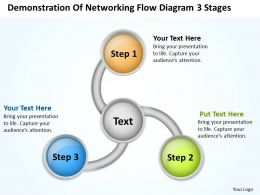 Business Intelligence Architecture Diagram Of Networking Flow 3 Stages Powerpoint Templates
