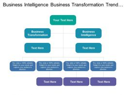Business Intelligence Business Transformation Trend Analysis Intelligence Reports