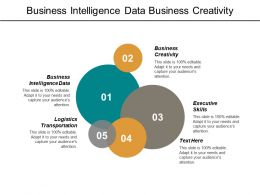 Business Intelligence Data Business Creativity Executive Skills Logistics Transportation Cpb